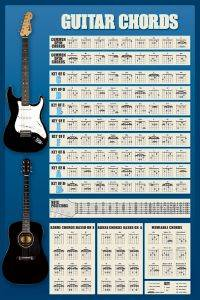 POSTER  GUITAR CHORDS 61 X 91.5 CM